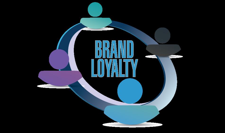 Brand dissertation loyalty